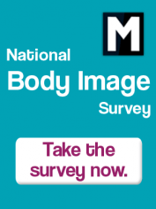 Body Image Survey