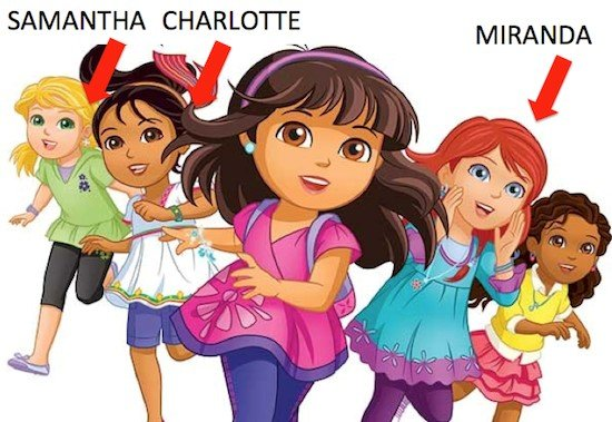 dora sex chat Create now dora the explorer chatbot for free on facebook, msn, yahoo messenger, google talk and aim.