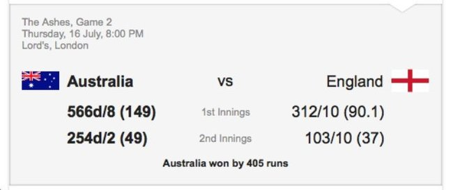 australia ashes loss