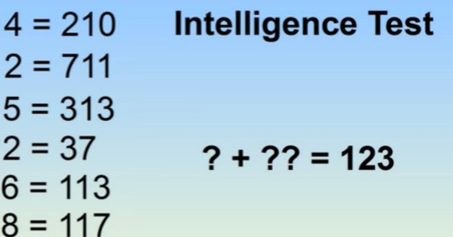 Dating iq quiz