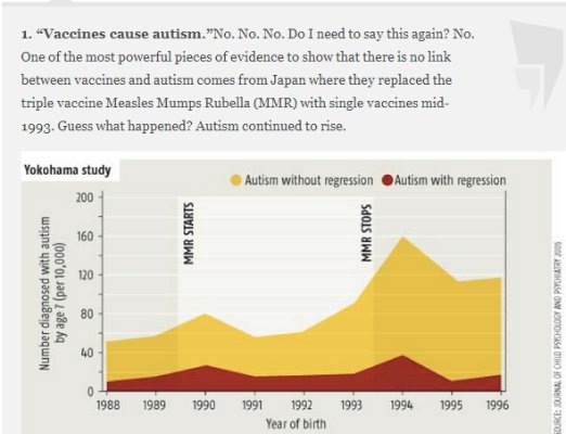 Autism and the link to vaccines fact sheet