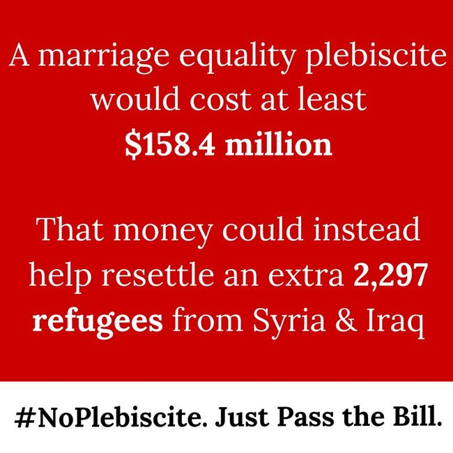 how much will the plebiscite cost
