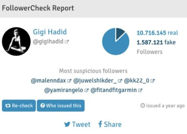 Checking for fake followers is easy thanks to this little trick