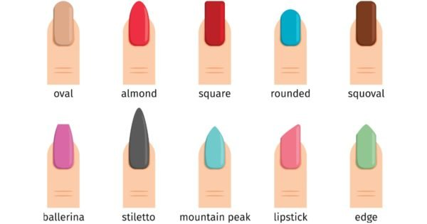 A complete guide to different nail shapes: From oval, to ...
