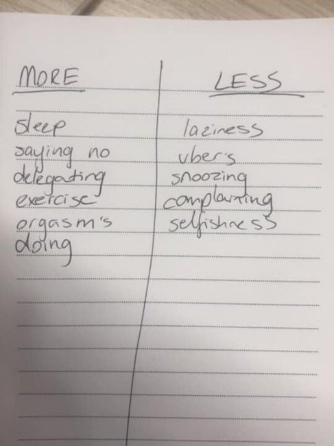 more less list